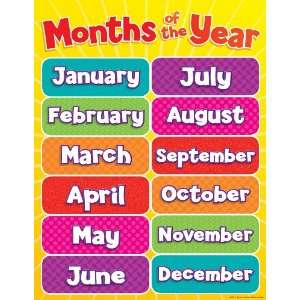 Scholastic TF2502 Months of the Year Chart Teachers