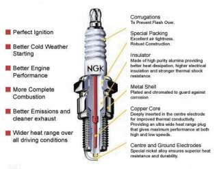 LEXUS IS200 IRIDIUM NGK SPARK PLUGS FULL SET 6 CYLINDER