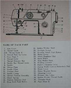 thompson mini walking foot sewing machine pw 201 manual